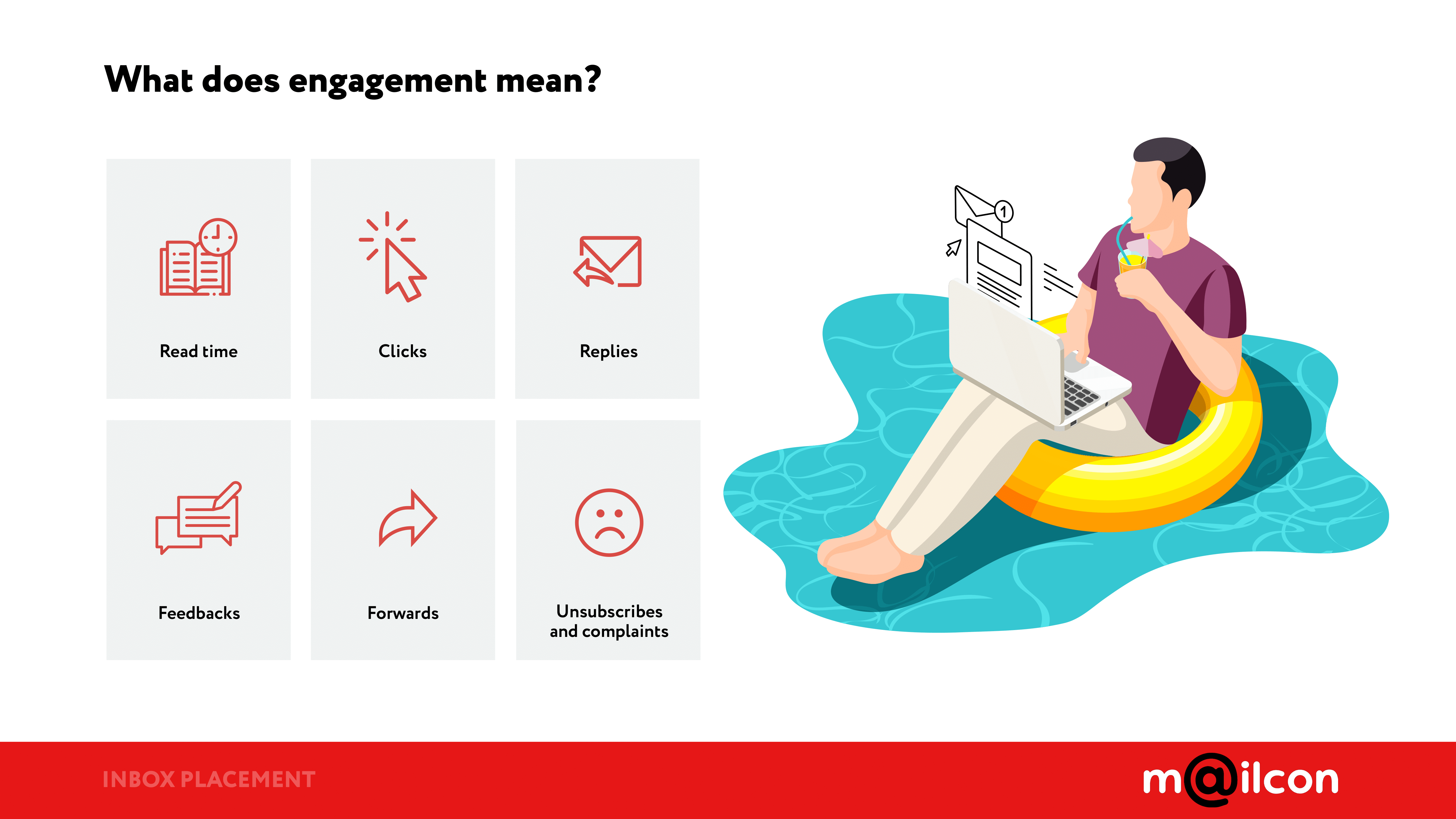 What does engagement mean